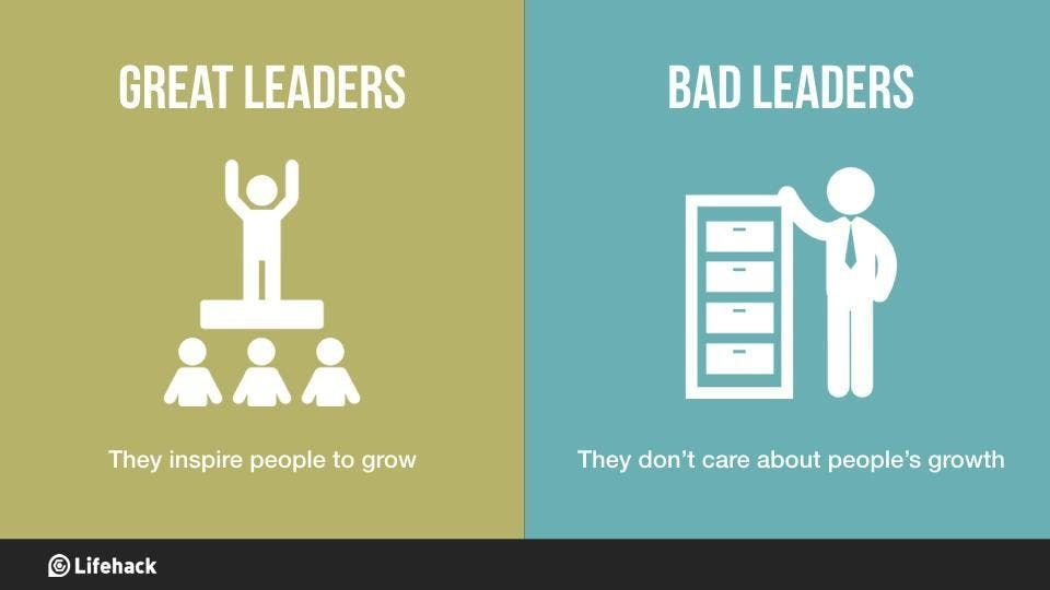 HR EVENT - WHEN LEADERSHIP GOES WRONG
